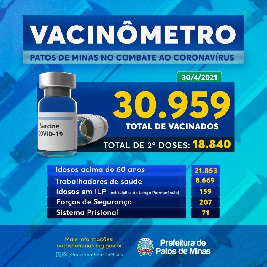 Quase 31 mil pessoas em Patos de Minas receberam a primeira dose de vacina contra a Covid-19