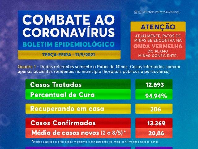 Boletim traz 26 novos casos de coronavírus em Patos de Minas