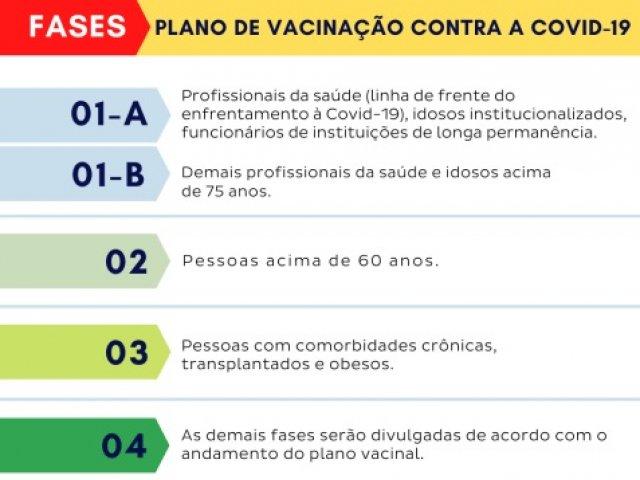 Covid-19: Patos de Minas começa a cadastrar idosos e profissionais da saúde para vacinação
