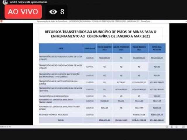AO VIVO: Audiência Pública sobre prestação de contas do relatório do Fundo Municipal de Saúde, referente ao 3º quadrimestre de 2020