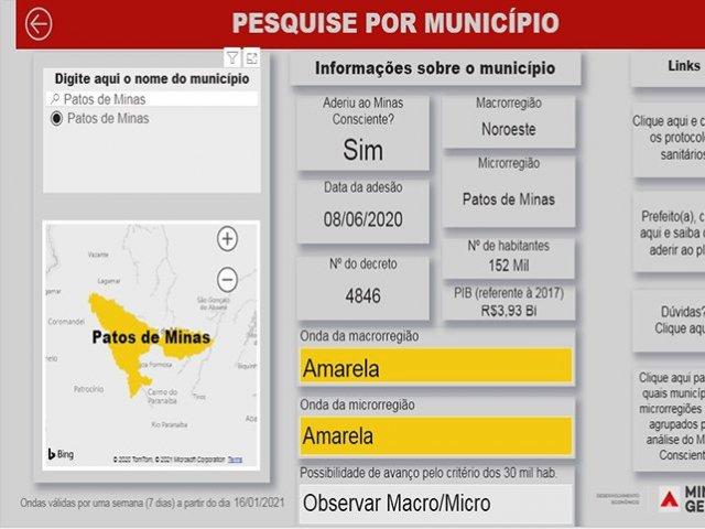 Microrregião de Patos de Minas regride para Onda Amarela