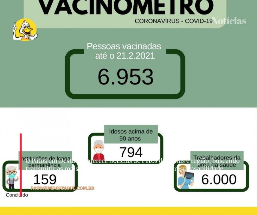 6.953 pessoas já foram vacinadas contra a covid-19 em Patos de Minas